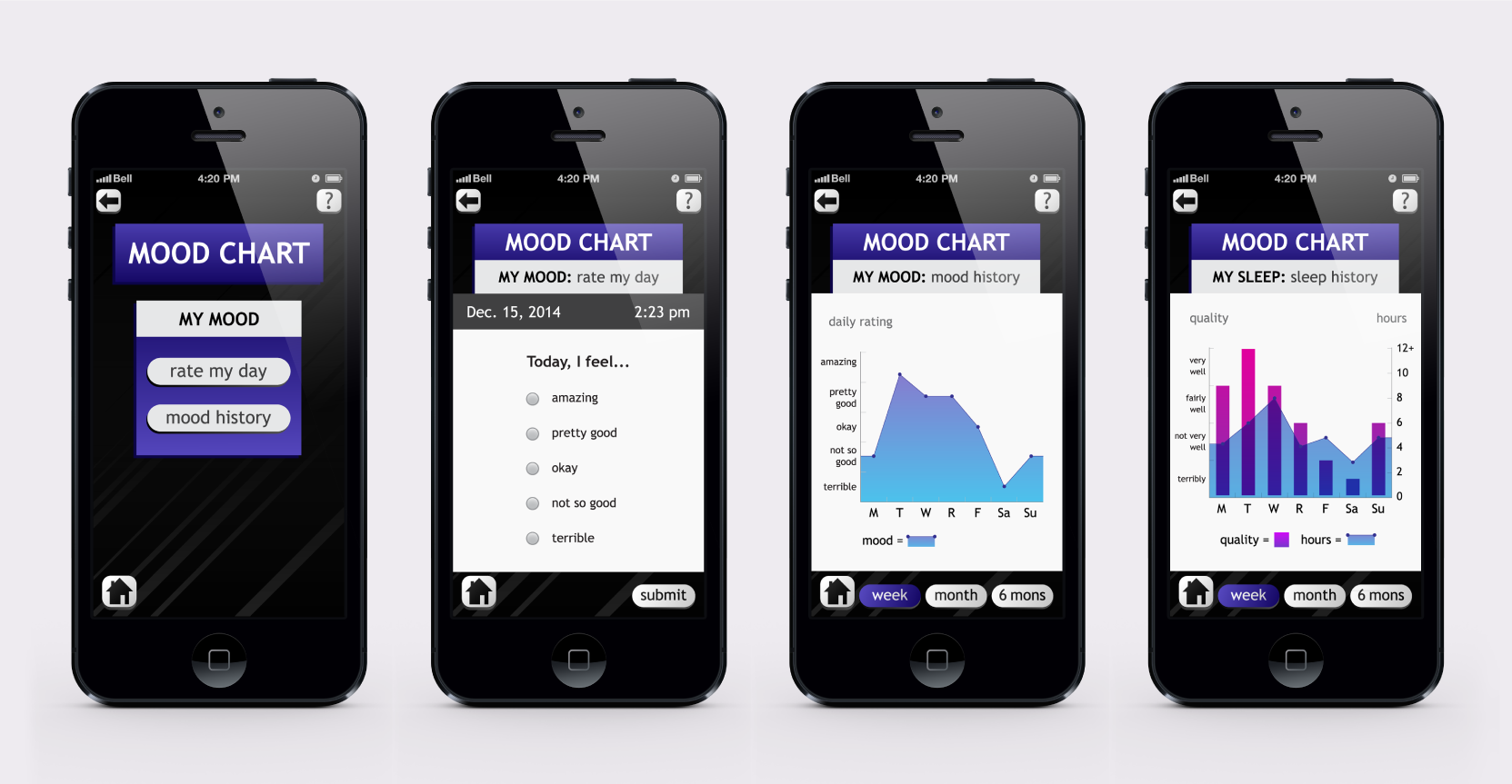 CHASE BREXTON TOTAL HEALTH | Mood Screens